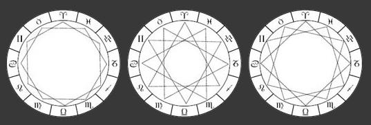 ejemplo-astrologia-yod