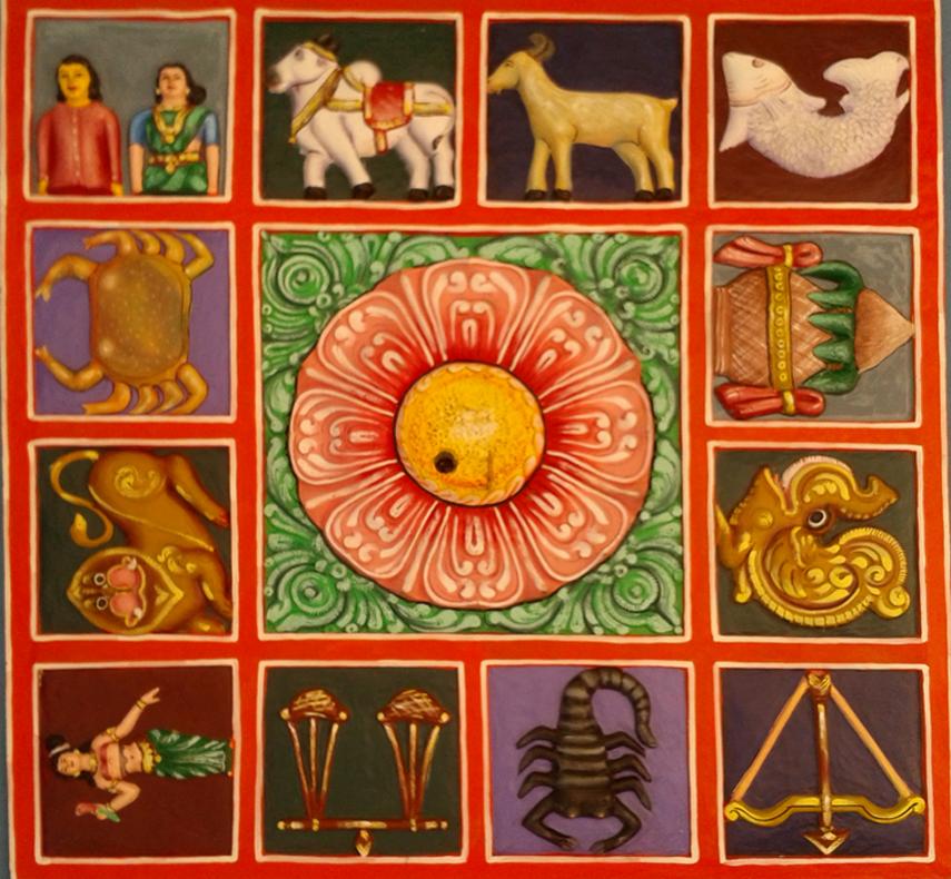 astrologia-moderna